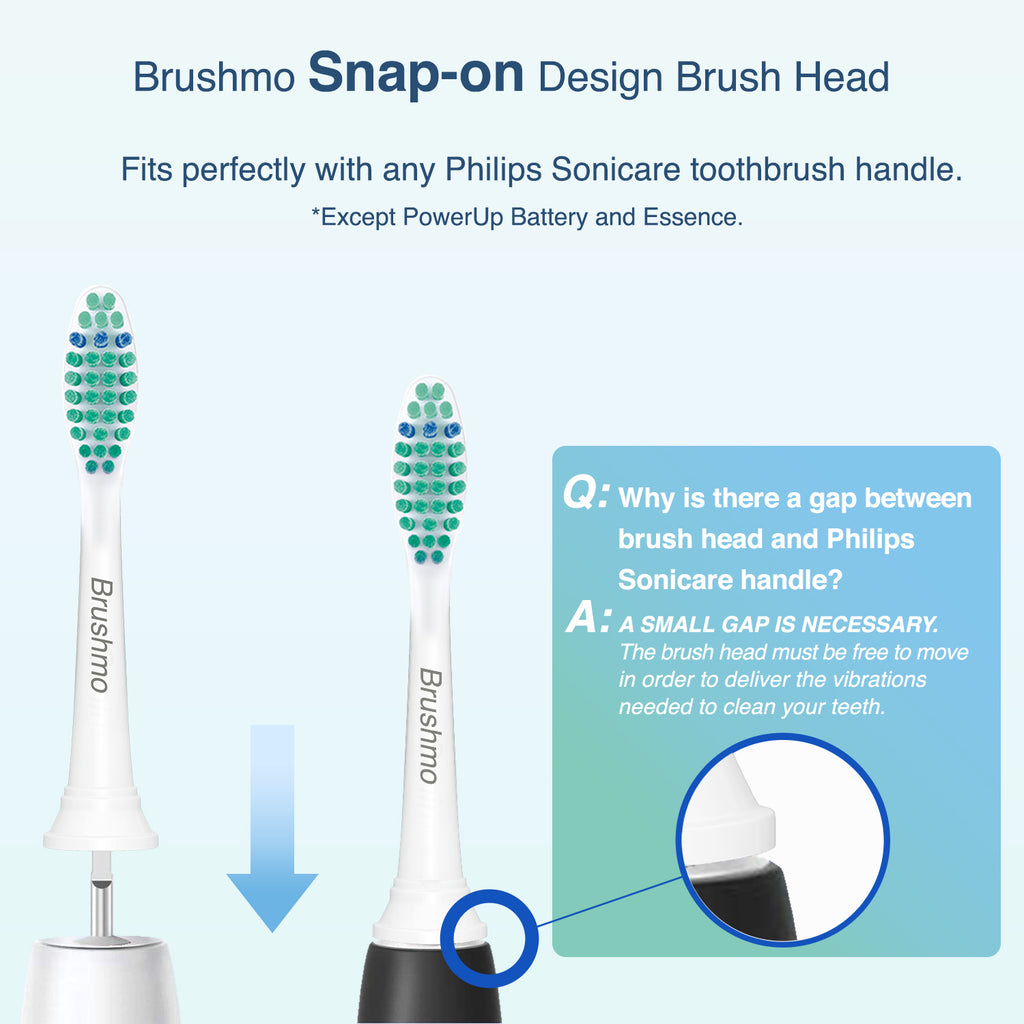 Brushmo HX6013/HX6015 Replacement Toothbrush Heads Compatible with Phillips Sonicare Electric Toothbrush, 8 Pack