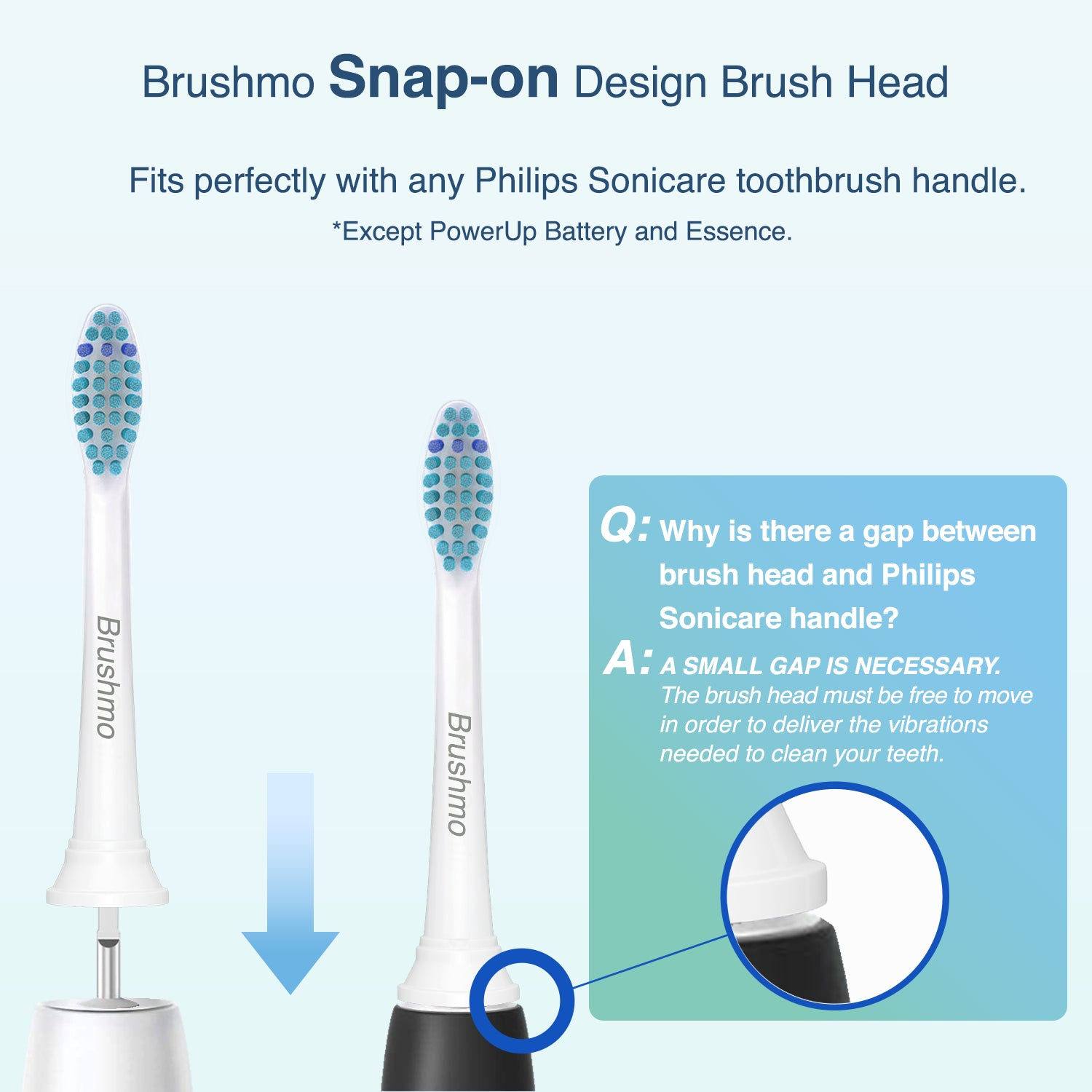 Brushmo Sensitive Replacement Toothbrush Heads Compatible with Sonicare HX6053, 8 Pack, fits Essence+, Plaque Control, Gum Health, DiamondClean, FlexCare, HealthyWhite and EasyClean