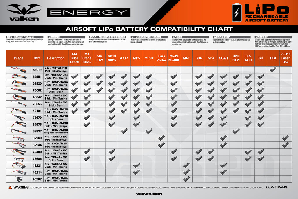 Valken LiPo Battery Chart