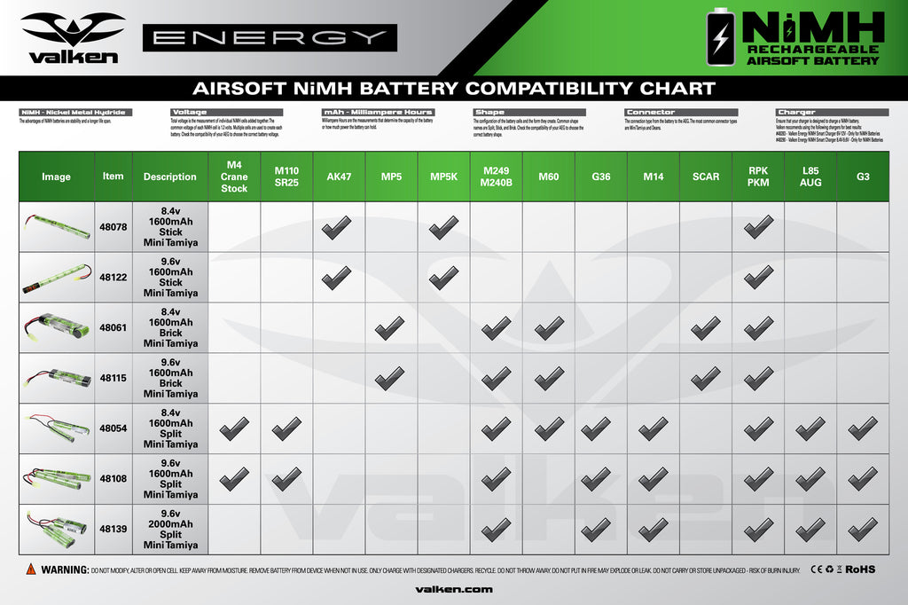 Valken NiMH Battery Chart