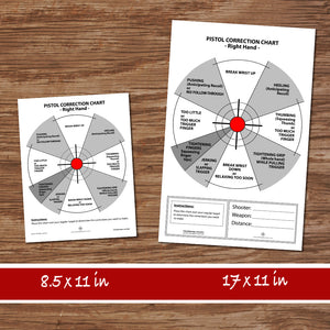 PISTOL CORRECTION CHART – Right Hand – Pistol Shooting Target, Instant Download, Pistol Target, Hand Correction, Right Hand Correction Chart