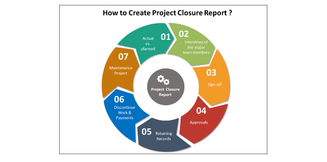 How to Create Project Closure Report ?