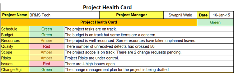 Project Health Card