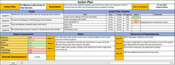 Action Plan Excel Template