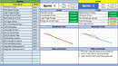 Agile Project Management Dashboard Template