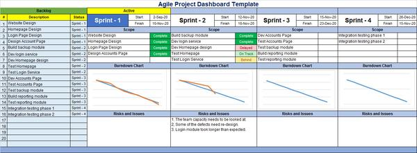 Agile Project Management Dashboard Excel