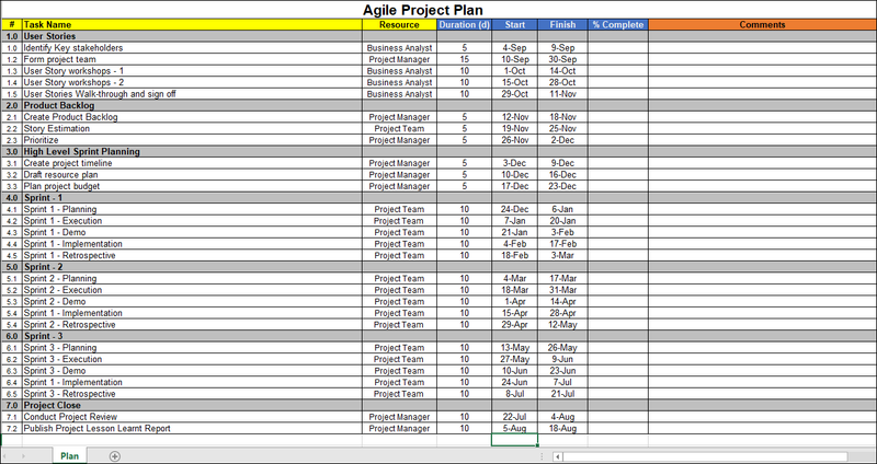 Agile Project Plan