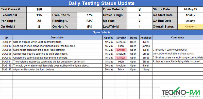 Daily QA Status Email Template