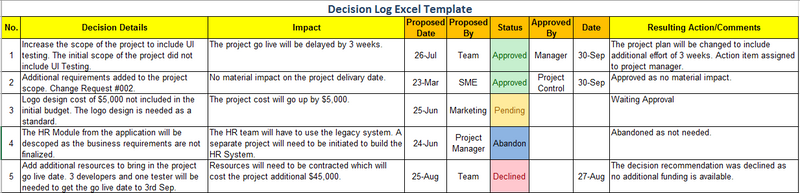 Decision Log Excel Template