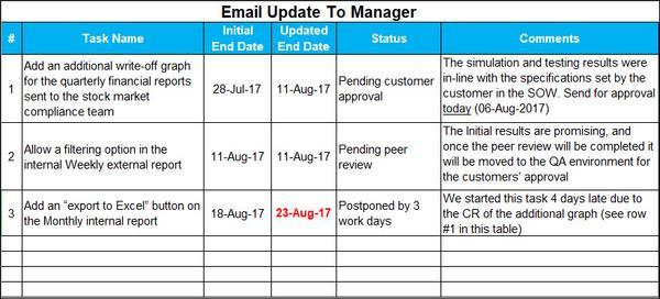 Email Update To Manager