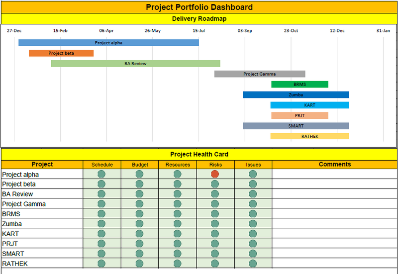 project portfolio dashboard excel