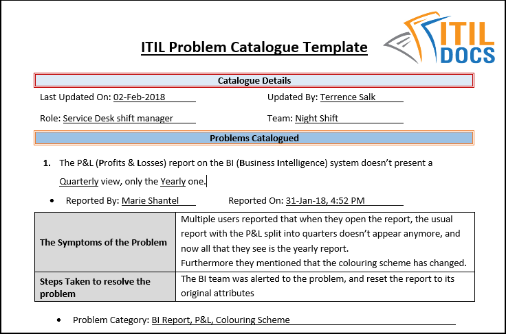 Roles and Responsibilities Template for Change Management