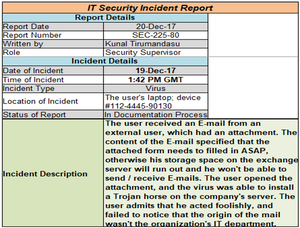 IT security incident report