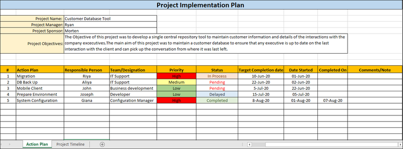 Project Implementation Toolkit