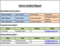Incident management template