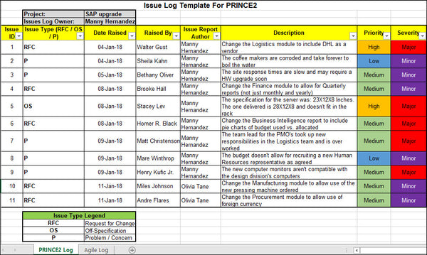 Issue Log Template For Prince2 And Agile