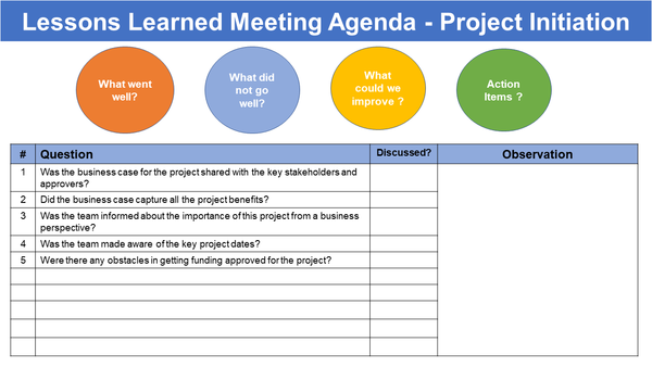 Lessons Learned Meeting Agenda PPT