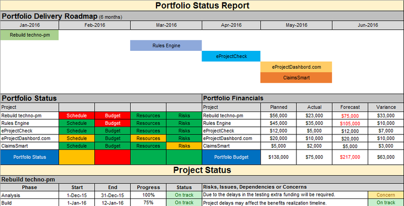 Multiple Project Status Report Template