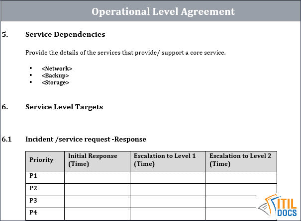 Operational Level Agreement