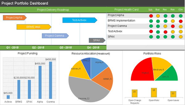 Project Portfolio Dashboard, portfolio management dashboard
