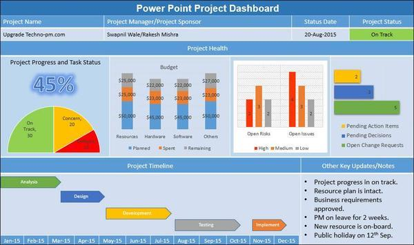 Power_Point_Project_Dashboard