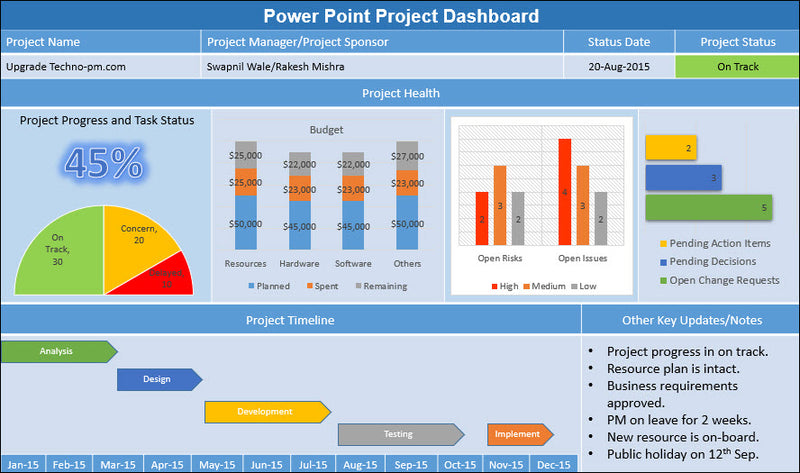 Power Point Project Dashboard