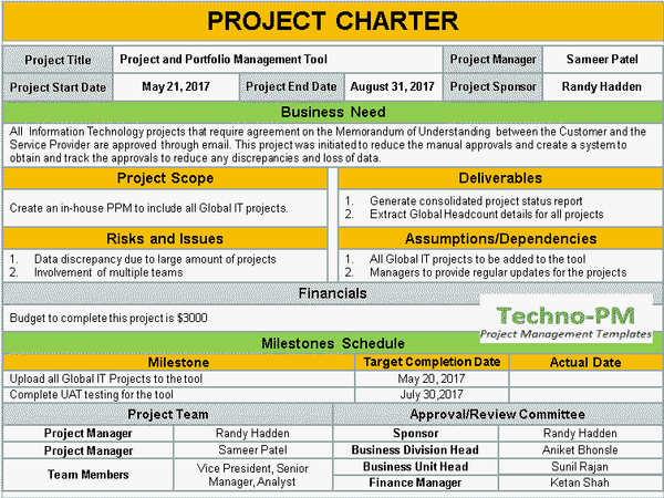 project initiation document, Project Charter PPT Template