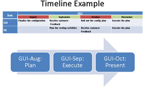 Simple Project Timeline PPT Template