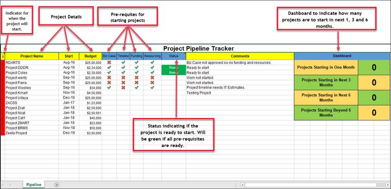 Project Pipeline Excel Tracker