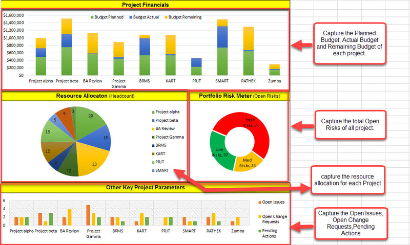 Excel Portfolio Management Dashboard