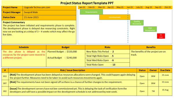 Project Status Report Template PPT Download