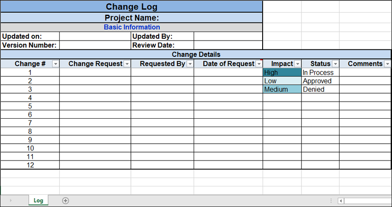 Project Change Log