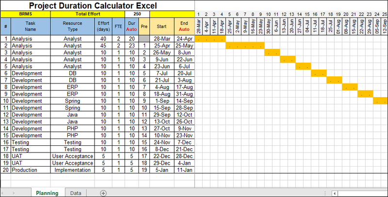 Project Duration Calculator Excel