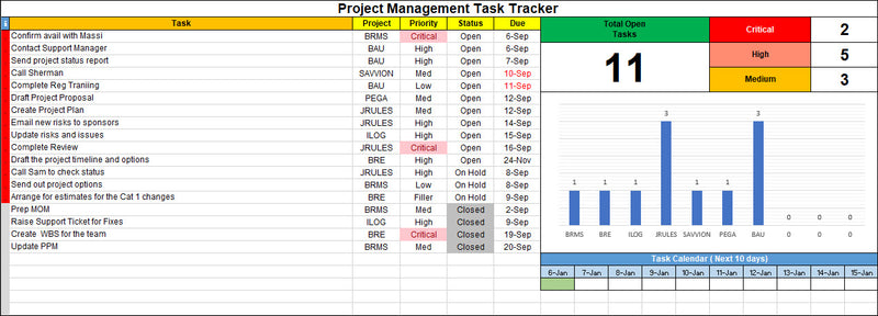 Project Management Task Tracker
