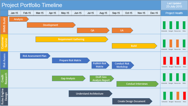 Multiple Project Timeline PowerPoint Template