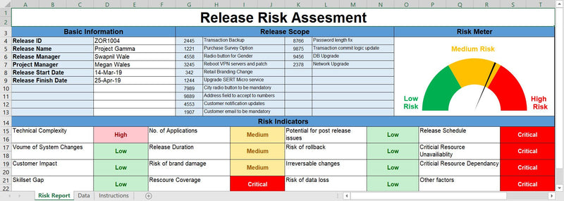 Release Risk Assesment Excel Template