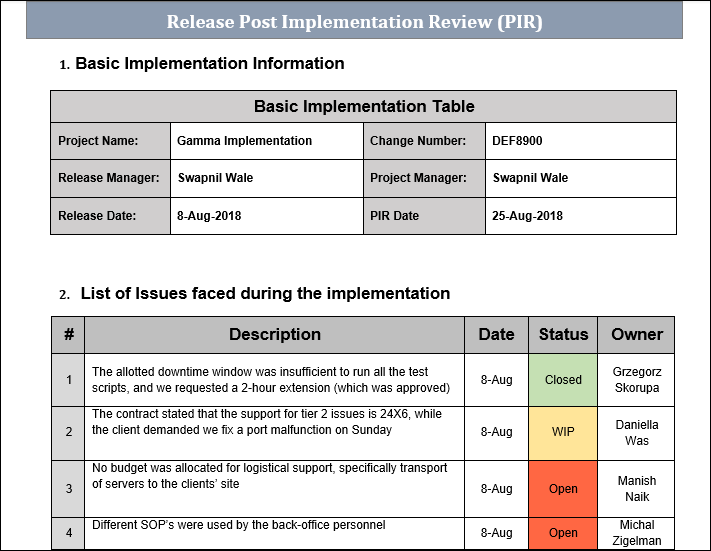 Release Post Implementation Review (PIR) Template