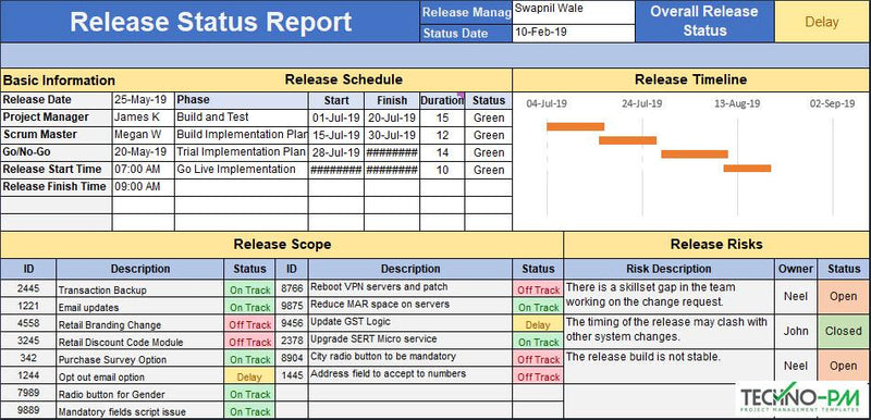 Release Status Report Excel Template