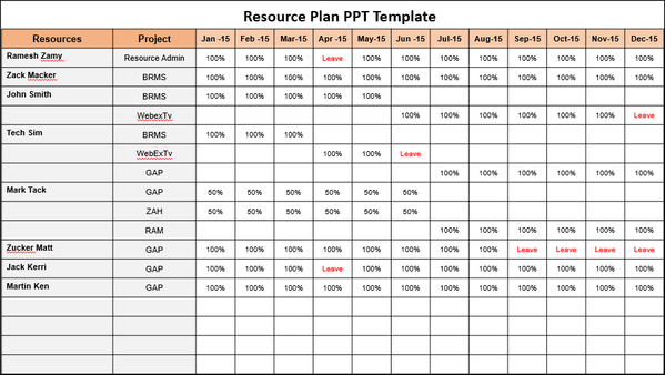 Resource Plan PPT Template