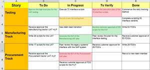 Scrum Board Excel example