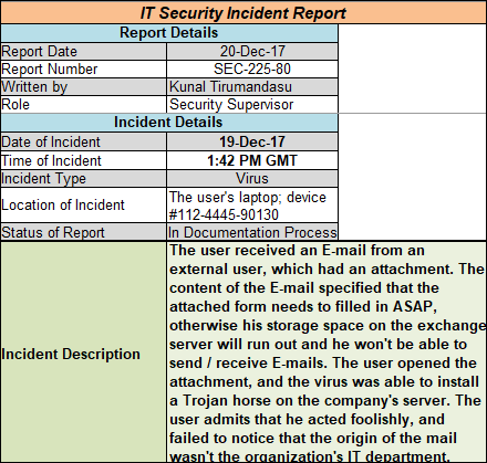IT Security Incident Report Template