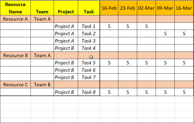 Simple_Resource_Management_Excel_Plan