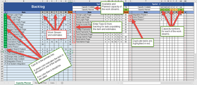 Resource and Capacity Excel Plans