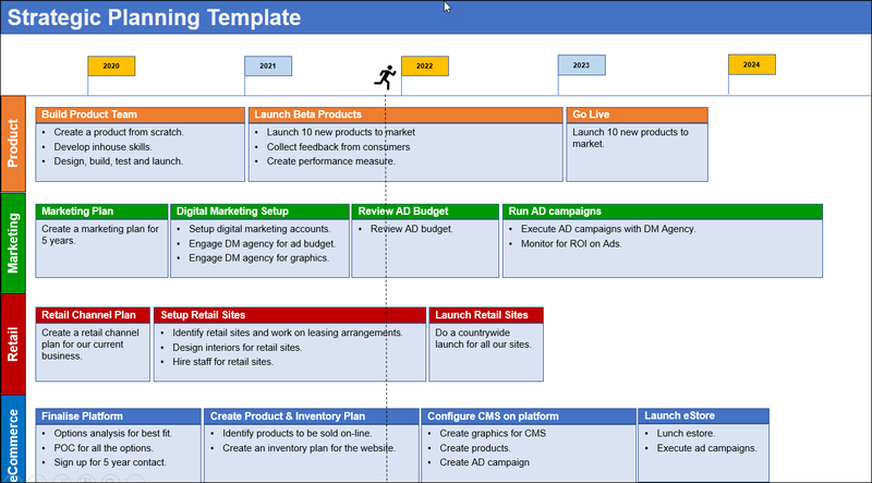 Project Management Templates