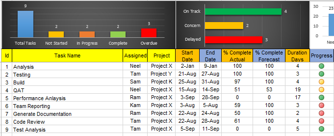 Resource and Capacity Excel Plans (26 templates)
