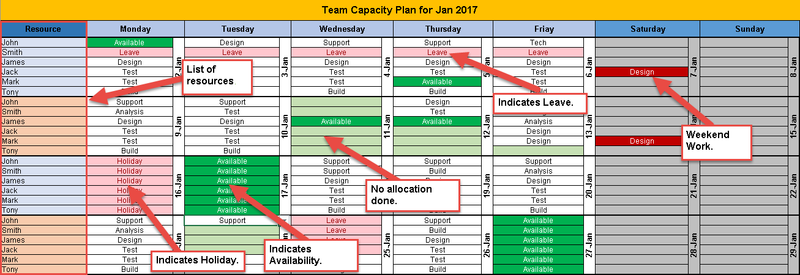Excel Resource and Capacity Planning Templates