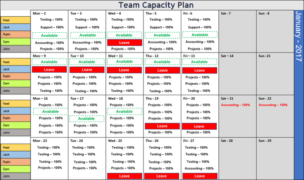 Team Capacity Plan PPT Template