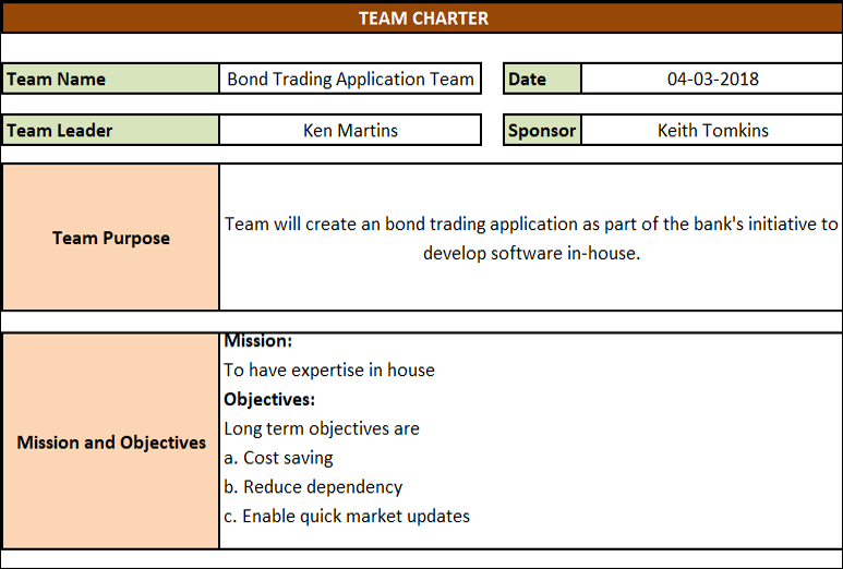 Team Charter Template Techno Pm Project Management