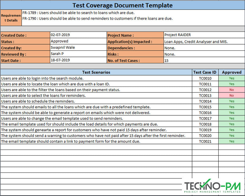 Test Coverage Document Template