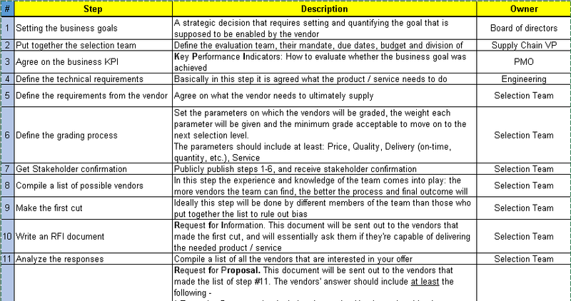 Vendor Selection Excel Plan Template